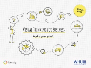 Visual Thinking for Business. Online-Kurs auf iversity.org